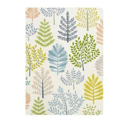 Carte doubles arbres