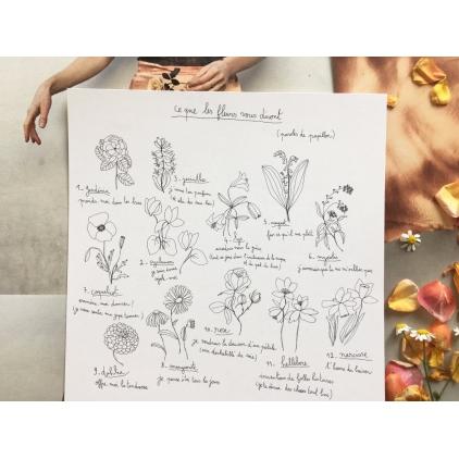 Papillonnage - Grande carte - Ce que les fleus vous diront